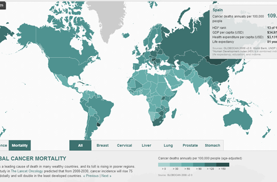 Cancer's Global Footprint  Visually